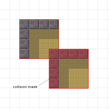 Level editor - collision mask